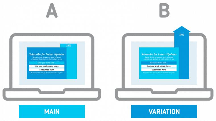 A/B Content Testing MailOptin