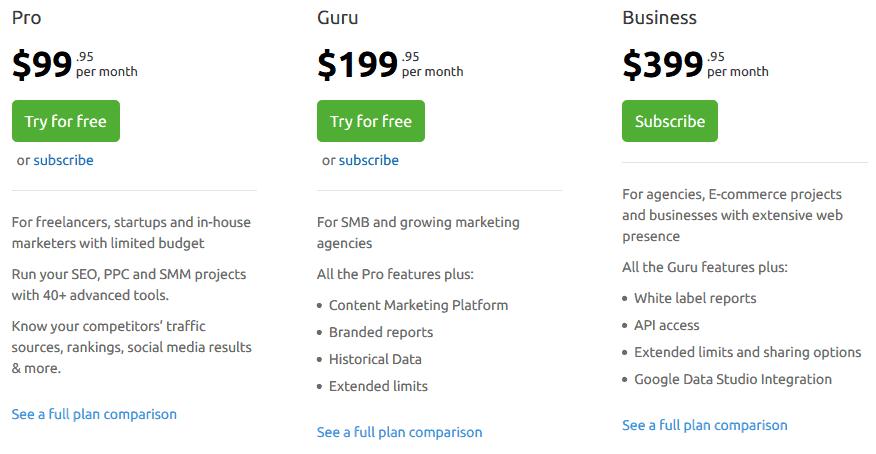 SEMrush pricing