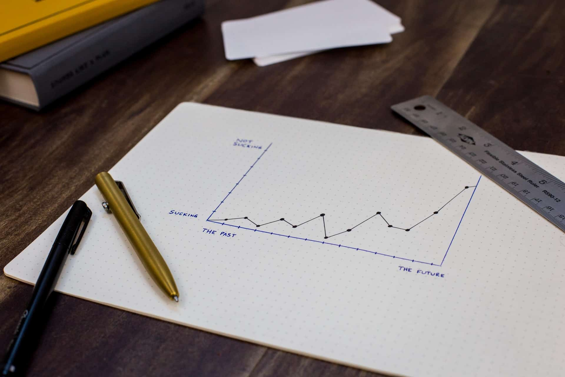 Sales chart on paper