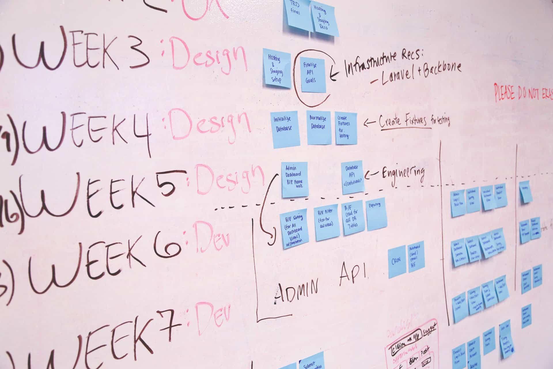 Website development plan on whiteboard
